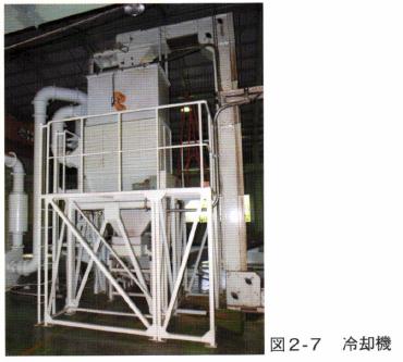 図2-7 冷却機