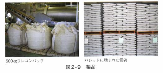 図2-9 製品