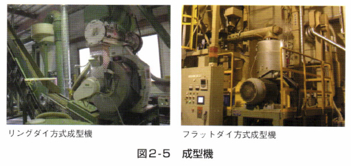 図2-5 成型機